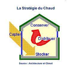 maison-bioclimatique-chaud