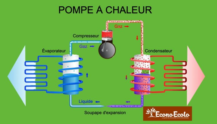 pompe-a-chaleur-géothermie